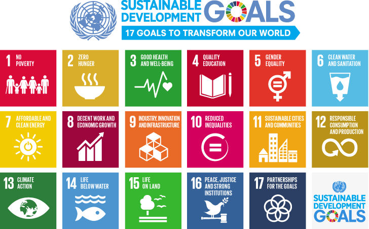 english_sdg_17goals_poster_all_languages_with_un_emblem_1